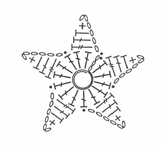 gráfico estrella de navidad