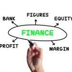 Plan de negocio y solicitud de financiación