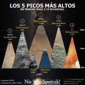 Los Picos más altos del Sistema Solar