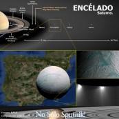 Situación, tamaño y rasgos de Encélado