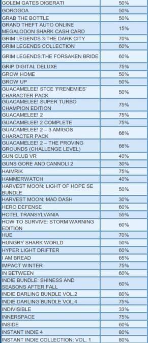 Grandes ofertas en la PlayStation Store hasta el 04 de Febrero 14