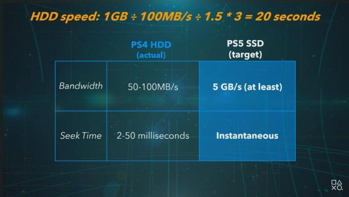 disco duro ps5