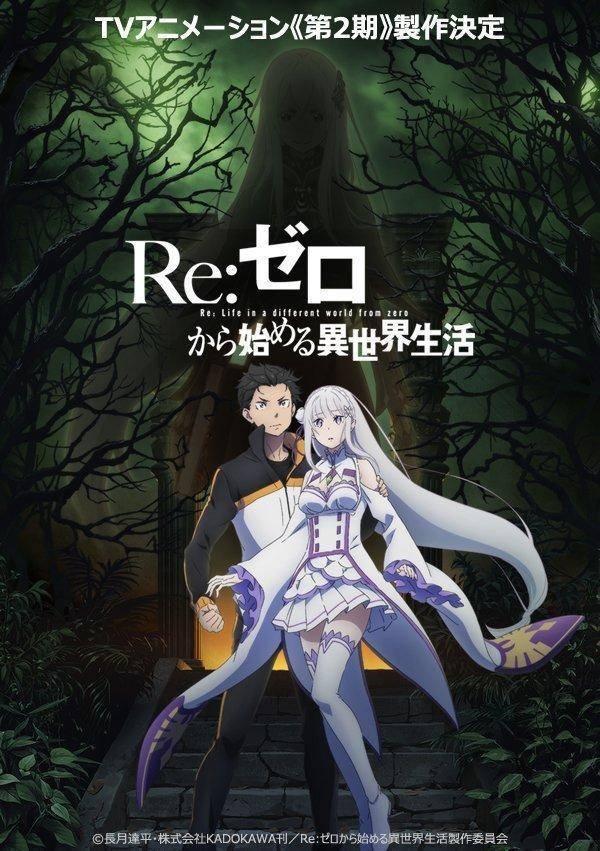 Re: ZERO 2