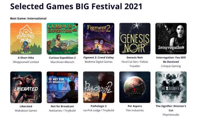 (BIG Festival) Lo más destacado del Brazil´s Independent Games Festival 2021 1