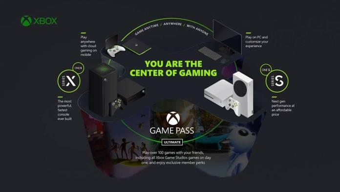 Xbox Game Pass: Más juegos vienen en camino incluyendo xCloud en México a finales de 2021 1