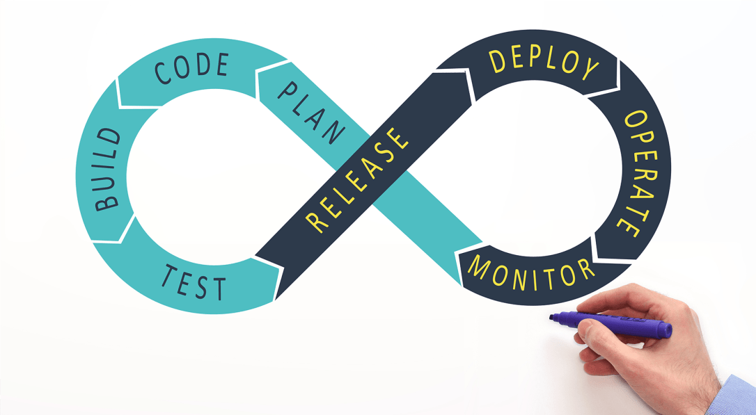DevOps-process-diagram-lifecycle.png
