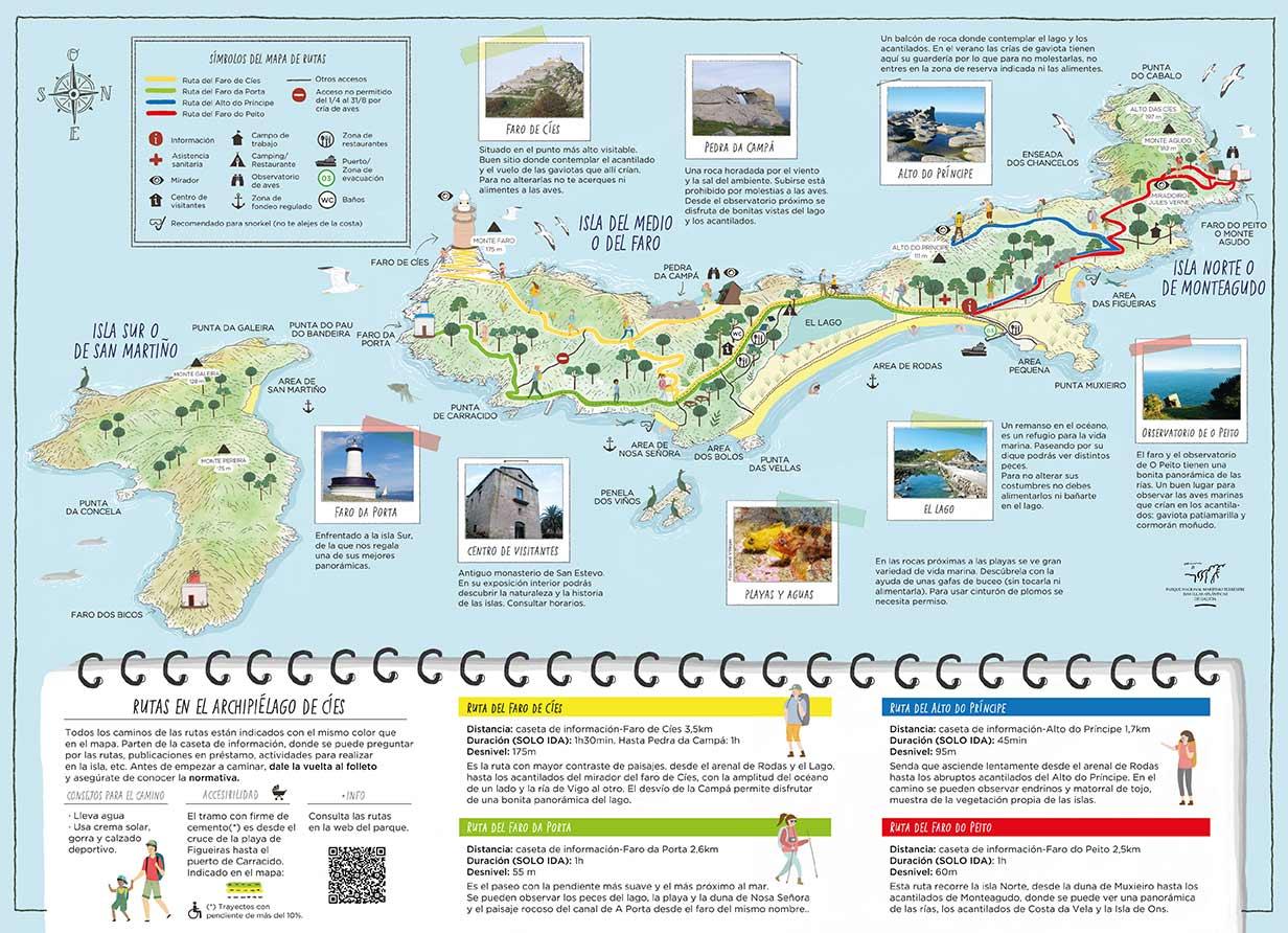Mapa rutas senderistas de las Islas Cíes
