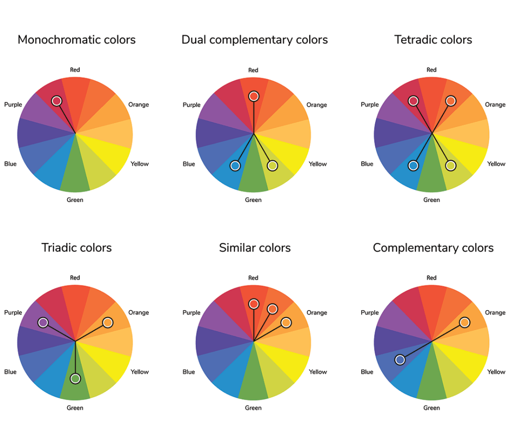 Color Wheel | Complementary, Dual Complementary, and Triadic Colors