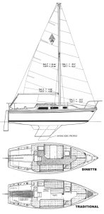 Catalina 25 Sailboat Diagram
