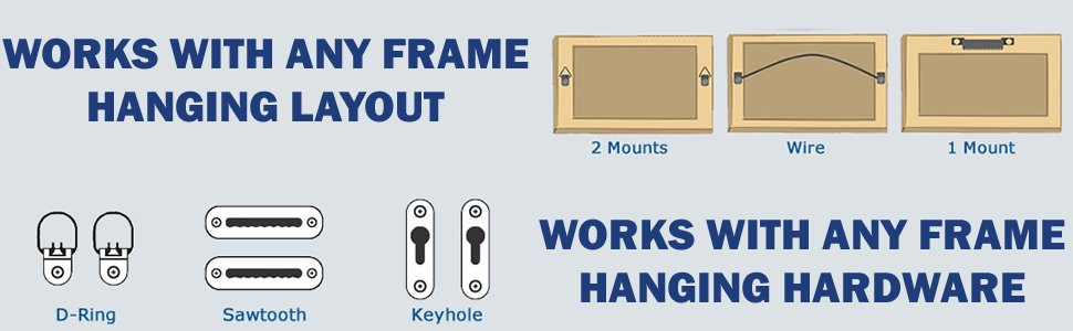 Picture Hanging Tool: Hang It Perfect Makes Frame Hanging Simple ...