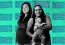 El gobierno de Chile distribuyó píldoras anticonceptivas defectuosas. Ahora más de 150 personas están embarazadas