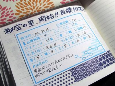 【刀剣乱舞】秘宝の里、今回は1日ノルマ7600以上!