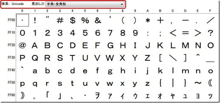 Unicode 記号2