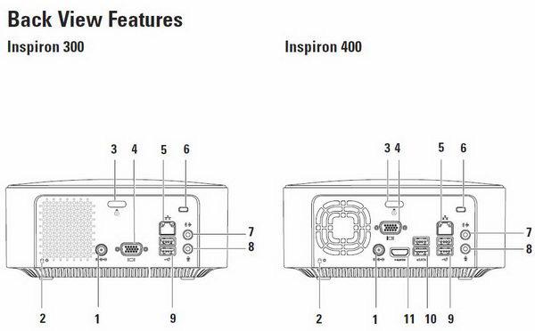 Dell Zino HD Inspiron 300 e 400: caratteristiche tecniche