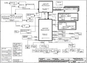 Toshiba Satellite P775D Schematic