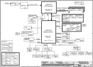 Compal LA-7571P schematic – QOQAE M/B