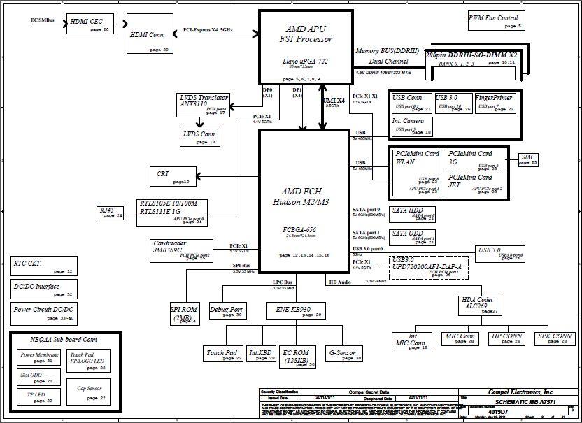 Compal LA-7571P schematic