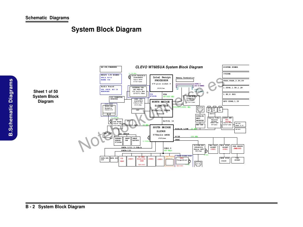 Clevo W760SUA schematic
