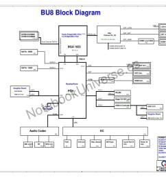 schematic for toshiba bu8 mainboard cpu sandy bridge uma vga ivy bridge uma vga vga thames pro s3 chipset pantherpoint pch oem quanta computer inc  [ 1024 x 768 Pixel ]