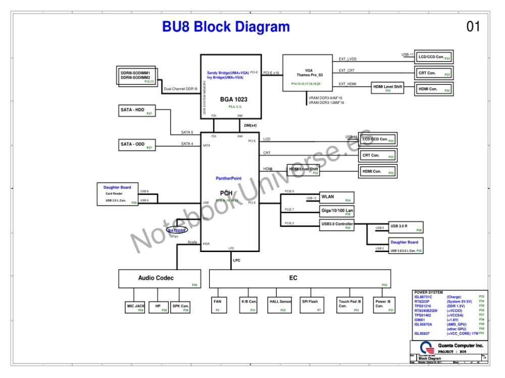 medium resolution of schematic for toshiba bu8 mainboard cpu sandy bridge uma vga ivy bridge uma vga vga thames pro s3 chipset pantherpoint pch oem quanta computer inc
