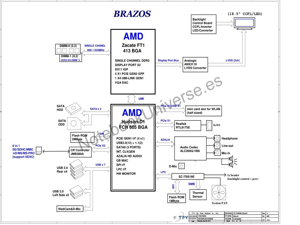 Compaq Presario CQ1-3100/CQ1-4100 All-in-One schematic