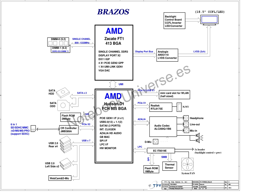 Compaq Presario CQ1 All-in-One schematic