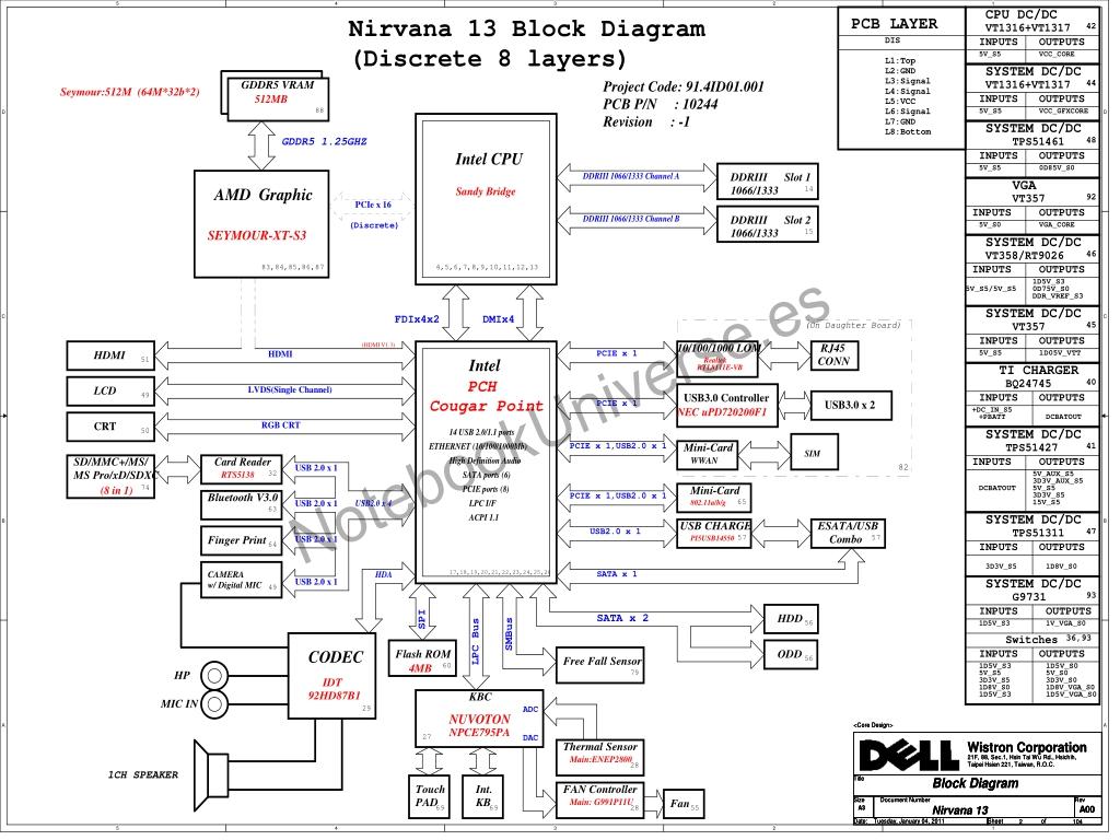Dell Vostro 3350 schematic – 48.4ID01.011