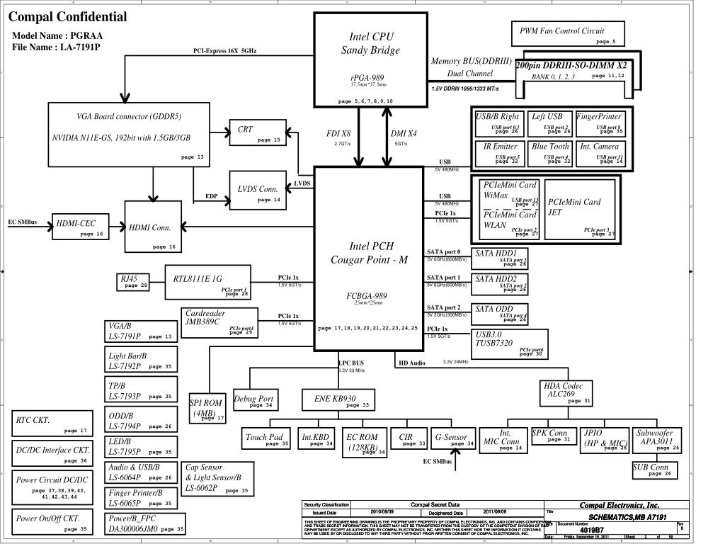 Toshiba Qosmio X770 X775 Schematic Pgraa La P
