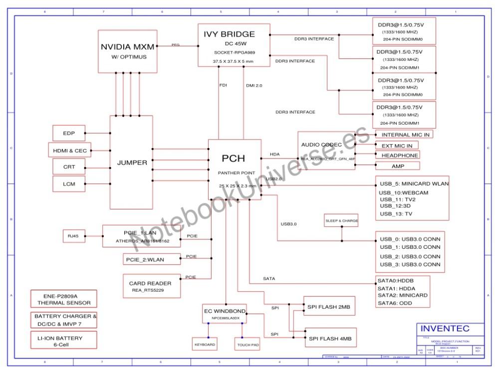 medium resolution of schematic diagram for toshiba qosmio x875 laptop notebook inventec gl10fh mainboard cpu intel ivy bridge dc 45w vga nvidia mxm w optimus