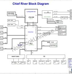 schematic for quanta mtc mtcd mainboard cpu ivy bridge uma vga vga n14p gv2 n14m gl chipset panther point pch oem quanta computer inc  [ 1024 x 768 Pixel ]