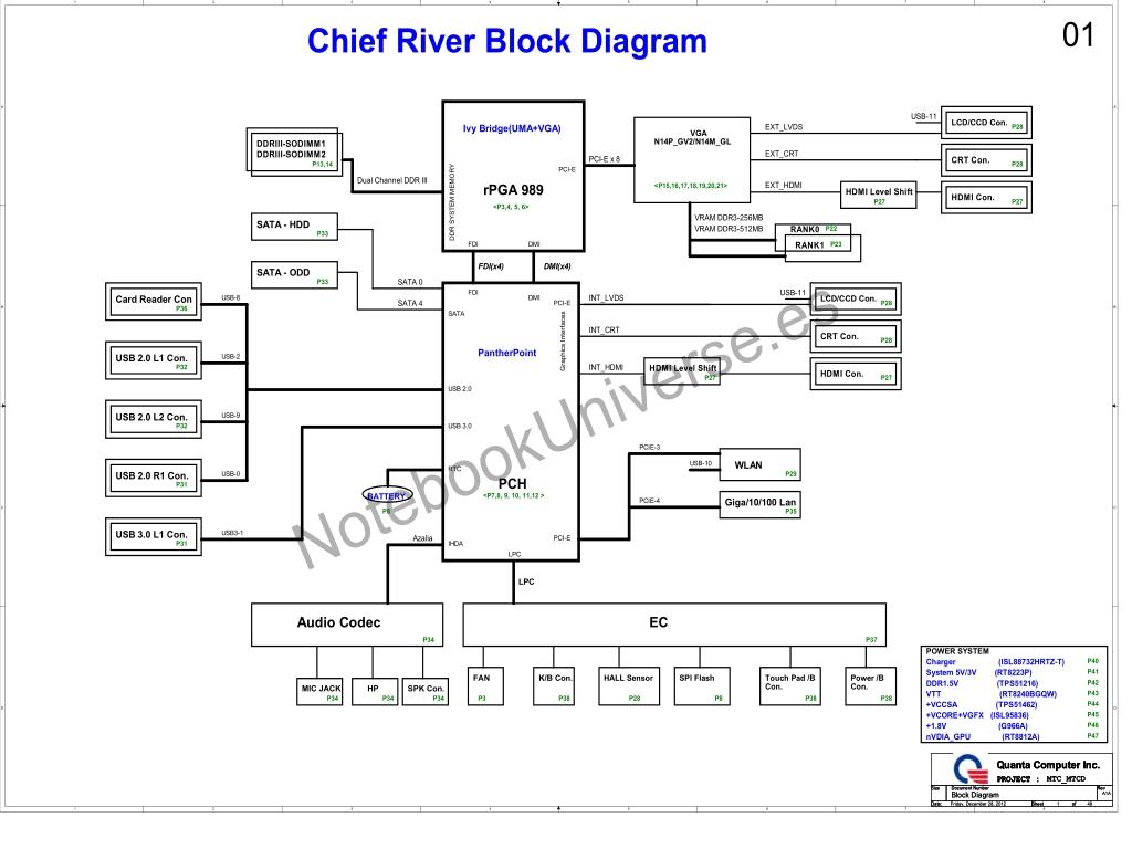 hight resolution of schematic for quanta mtc mtcd mainboard cpu ivy bridge uma vga vga n14p gv2 n14m gl chipset panther point pch oem quanta computer inc