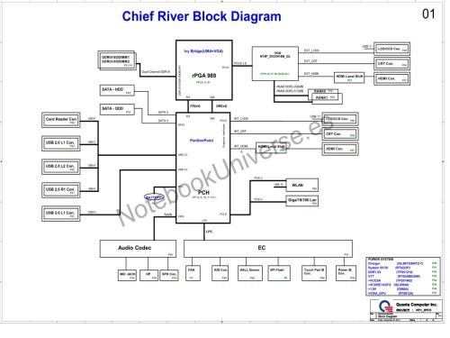 small resolution of schematic for quanta mtc mtcd mainboard cpu ivy bridge uma vga vga n14p gv2 n14m gl chipset panther point pch oem quanta computer inc