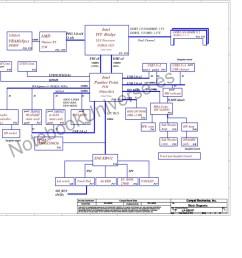 schematic for hp envy sleekbook 6 laptop notebook compal la 8661p mainboard lotus m b schematic documents cpu intel ivy bridge ulv ddr3 vga amd thames  [ 1024 x 768 Pixel ]