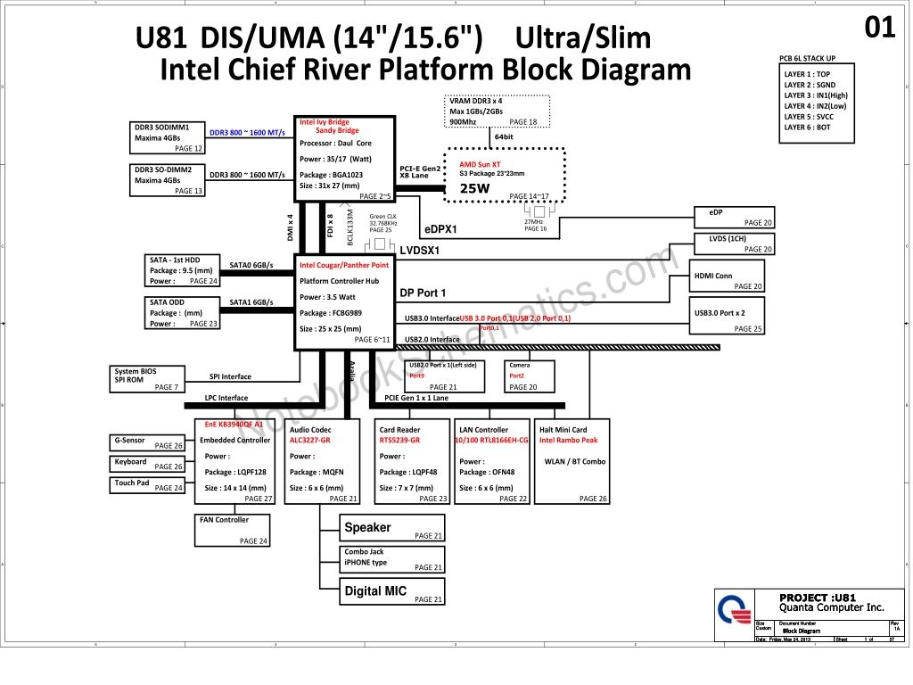 Quanta U81 Schematic