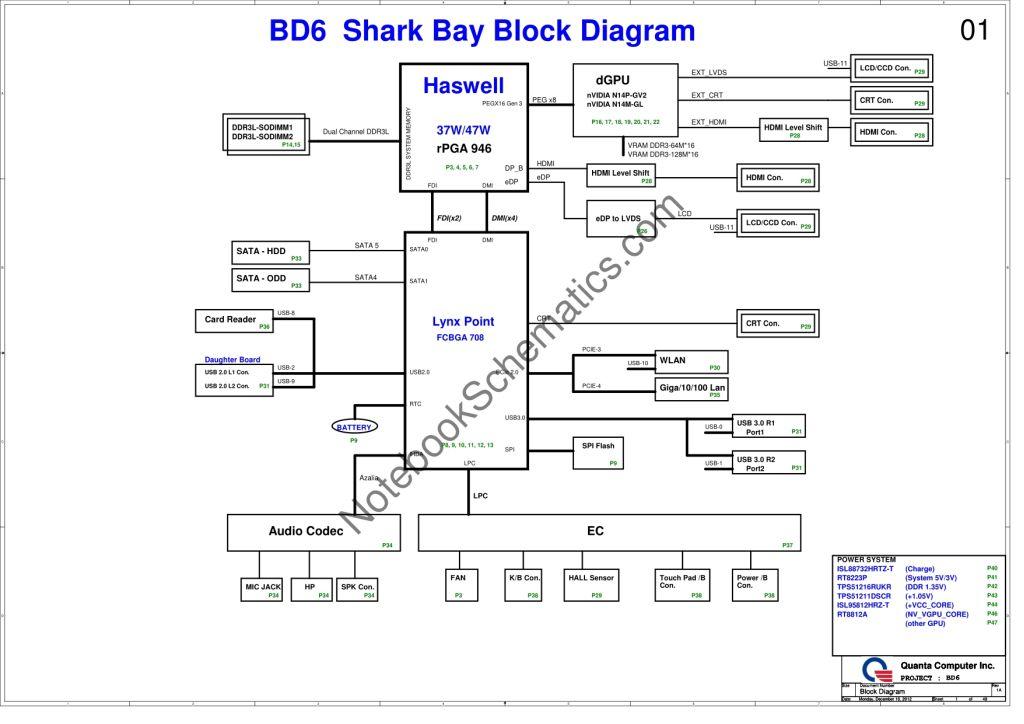 Quanta BD6 schematic