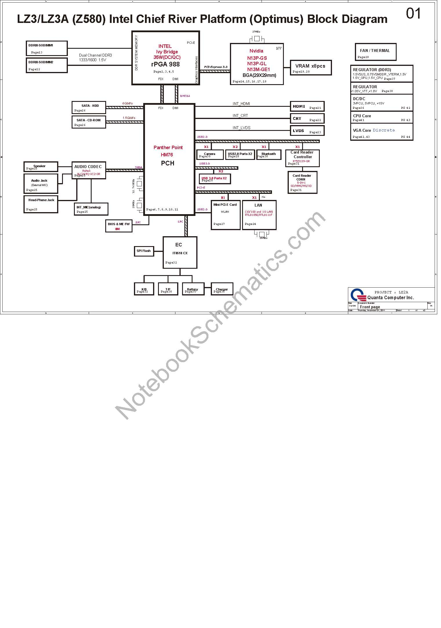 Lenovo Ideapad Z580 schematic – DA0LZ3MB6G0