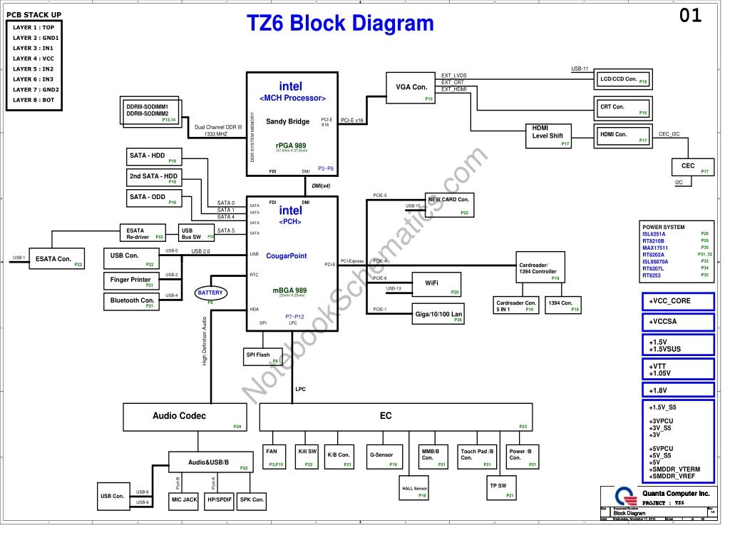 Toshiba Qosmio X505 schematic – DA0TZ6MB8F0
