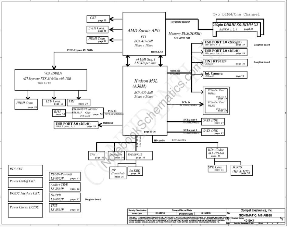 medium resolution of schematic diagram for samsung np355e5c samsung np355e5x notebook laptop vble4 vble5 eureka mainboard compal la 8868p cpu amd zacate apu ddr3 vga ddr3
