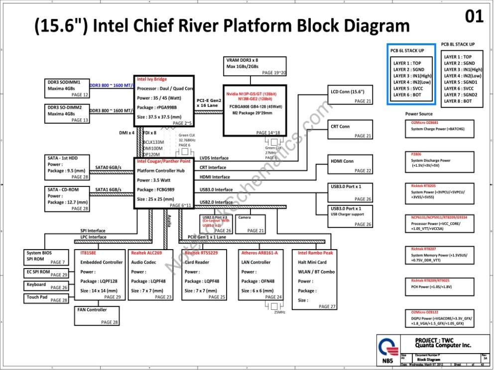 medium resolution of discrete vga nvidia n13p gs gt 128bit n13m ge2 128bit chipset intel cougar panther point oem quanta computer inc project twc