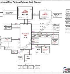 schematic for lenovo ideapad z380 laptop notebook quanta lz1 lz1a mainboard cpu intel ivy bridge 35w dc qc ddr3 vga nvidia n13m ge1 [ 1024 x 768 Pixel ]