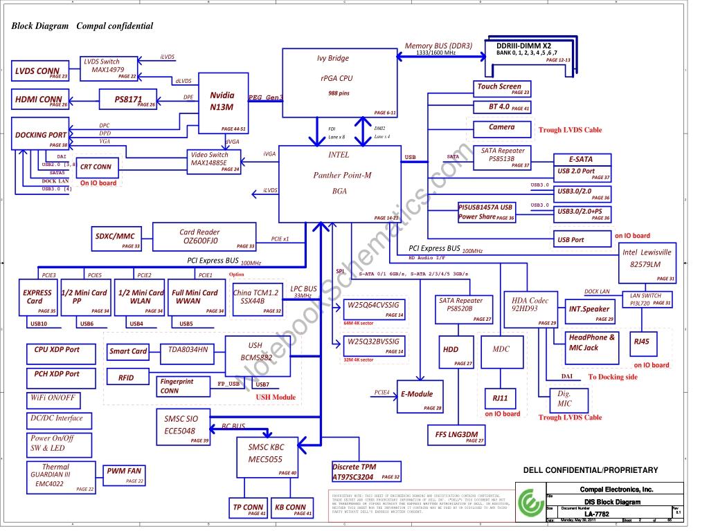 hight resolution of schematic for dell latitude e6430 laptop notebook qal81 mainboard compal la 7782p cpu ivy bridge ddr3 discrete vga nvidia n13m