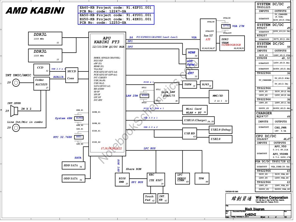 Acer Aspire E1-422/E1-522 schematic