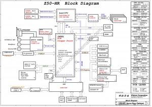Sony Vaio MBX-249 Schematic