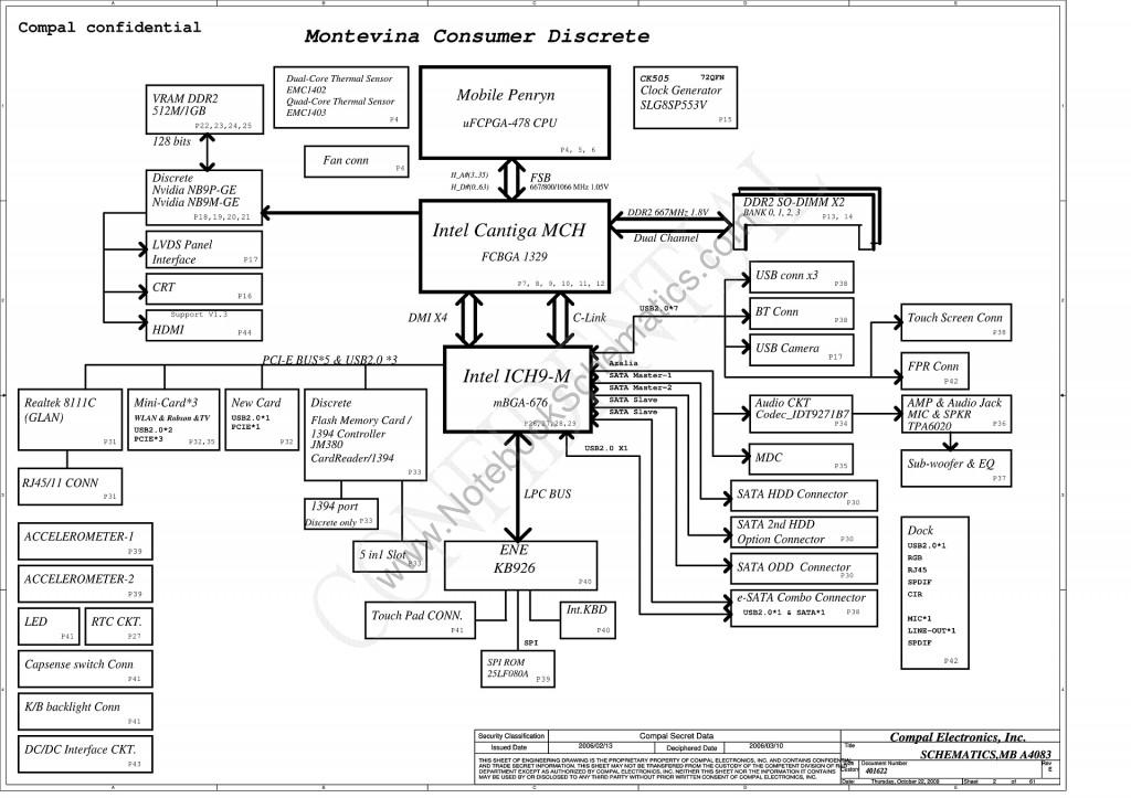 HP Pavilion DV7 (Discrete) Schematic