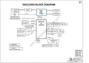 Lenovo IdeaCentre C205 AiO Schematic – Quanta QUC UMA