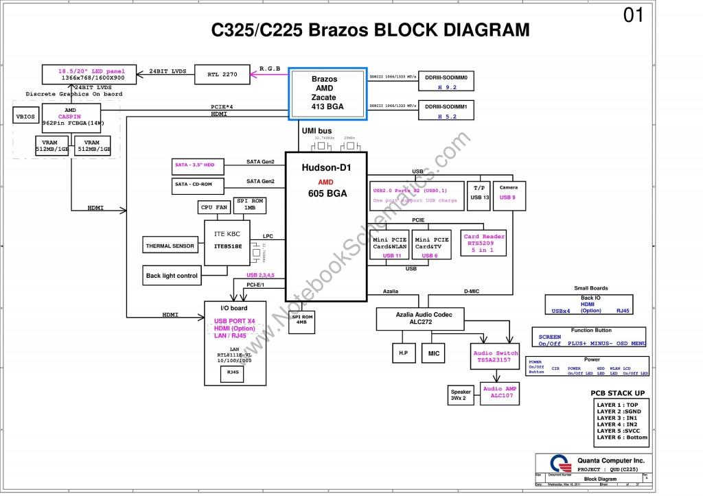 Lenovo C325 schematic
