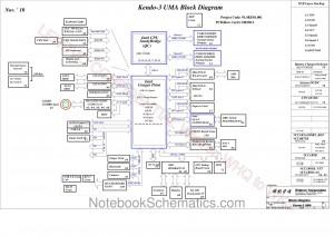 Lenovo Thinkpad T520 / W520 Schematic