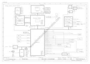 Toshiba Satellite Pro S300 / Tecra M10 M10-10W Schematic