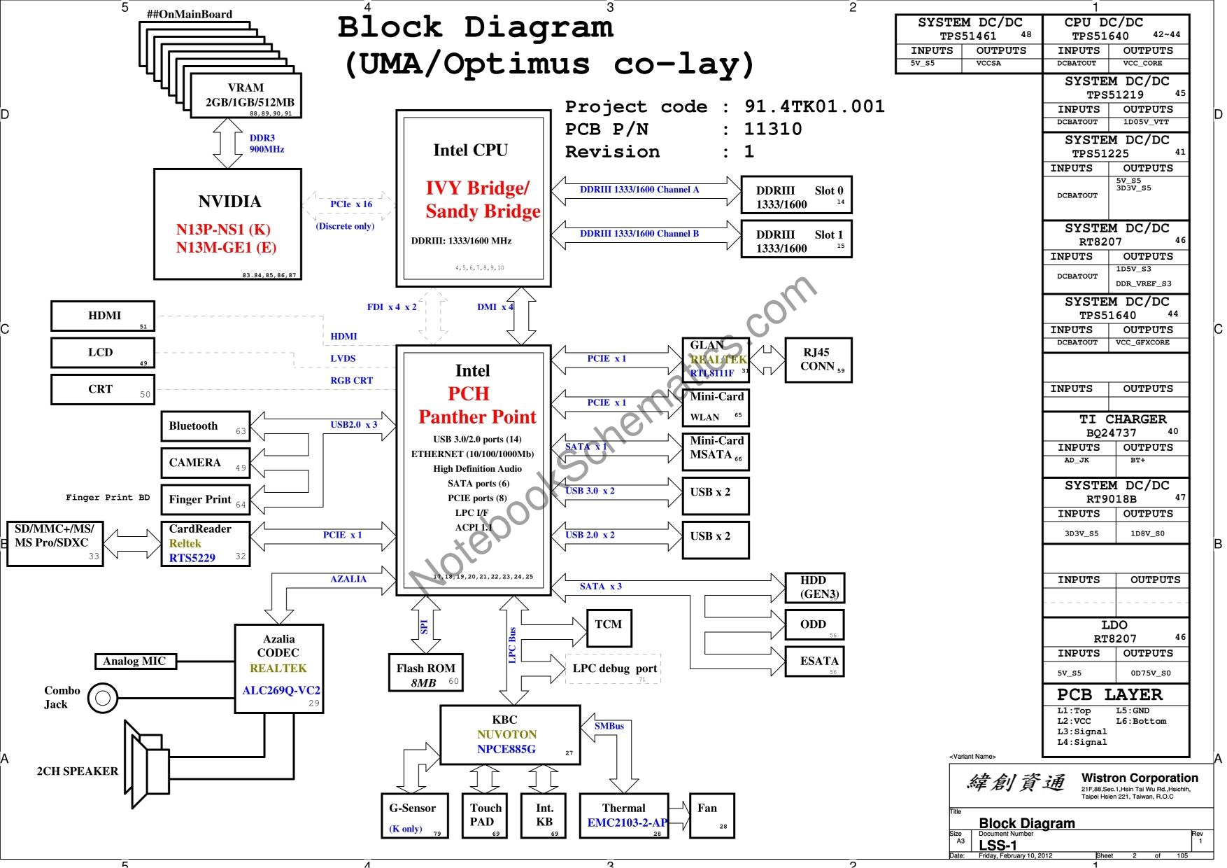 Lenovo IdeaPad E49AL Schematic