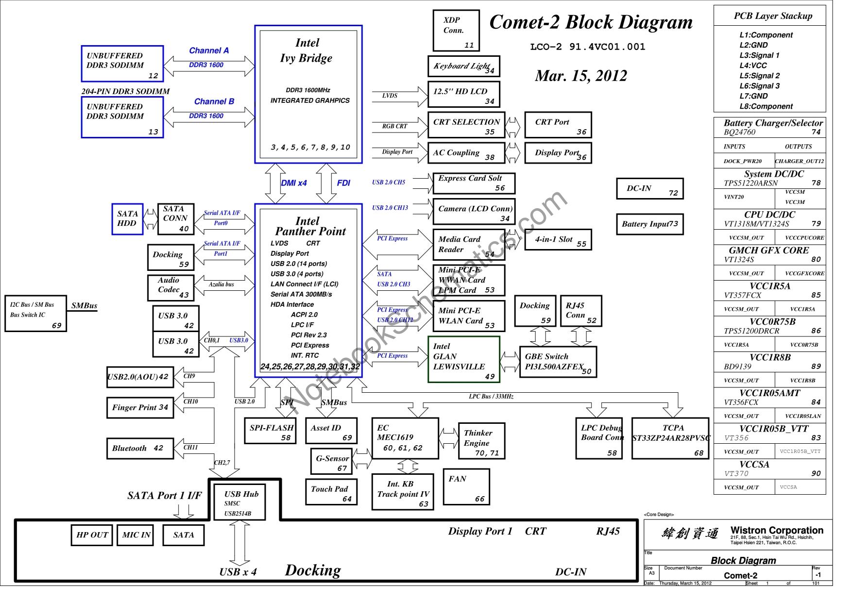 oppo schematic diagram pdf